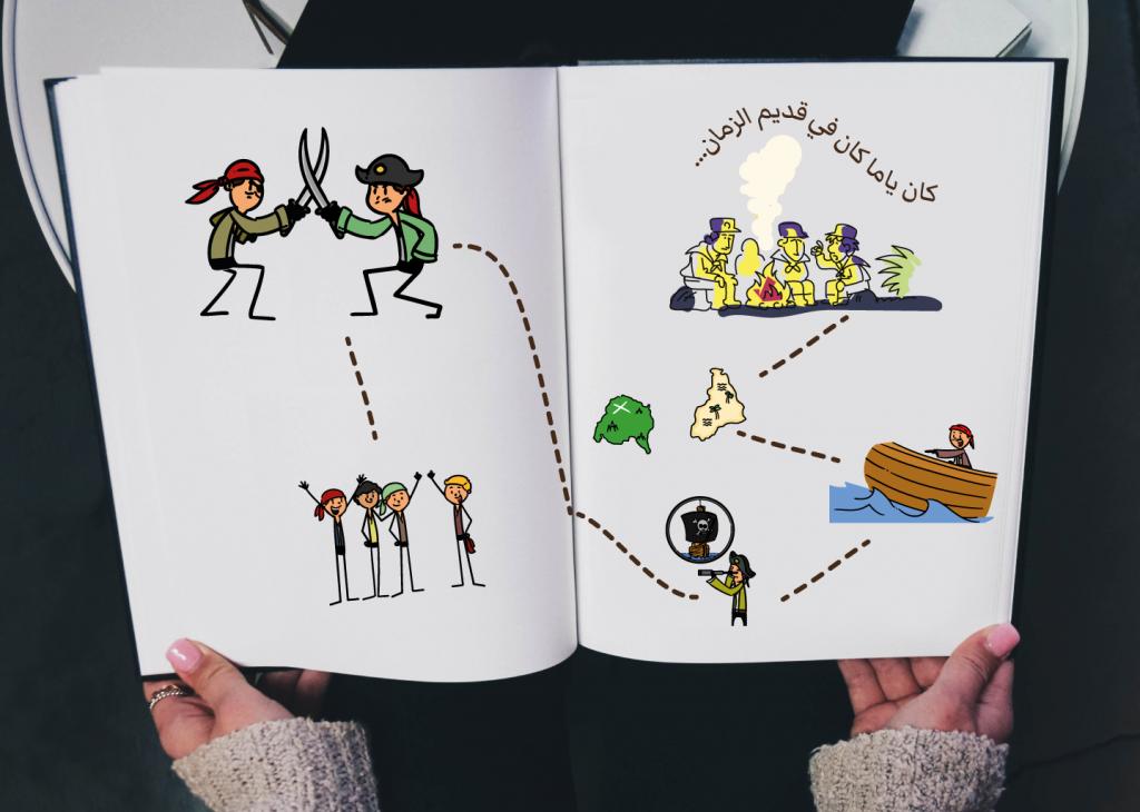 Storytelling to learn Arabic